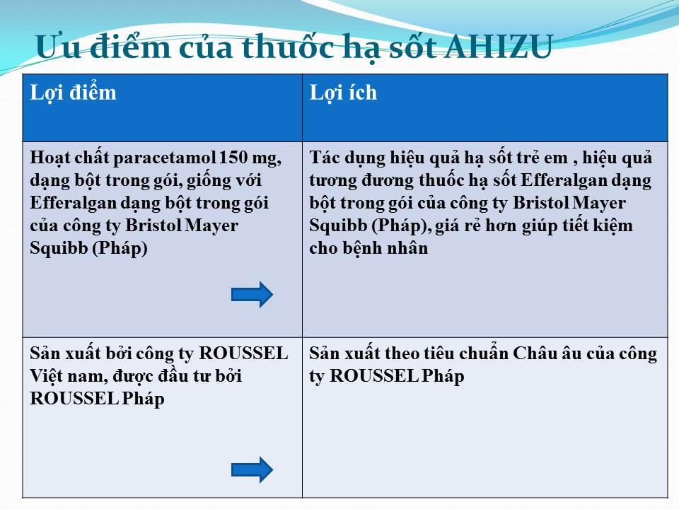 Uu_diem_thuoc_AHIZU1.jpg