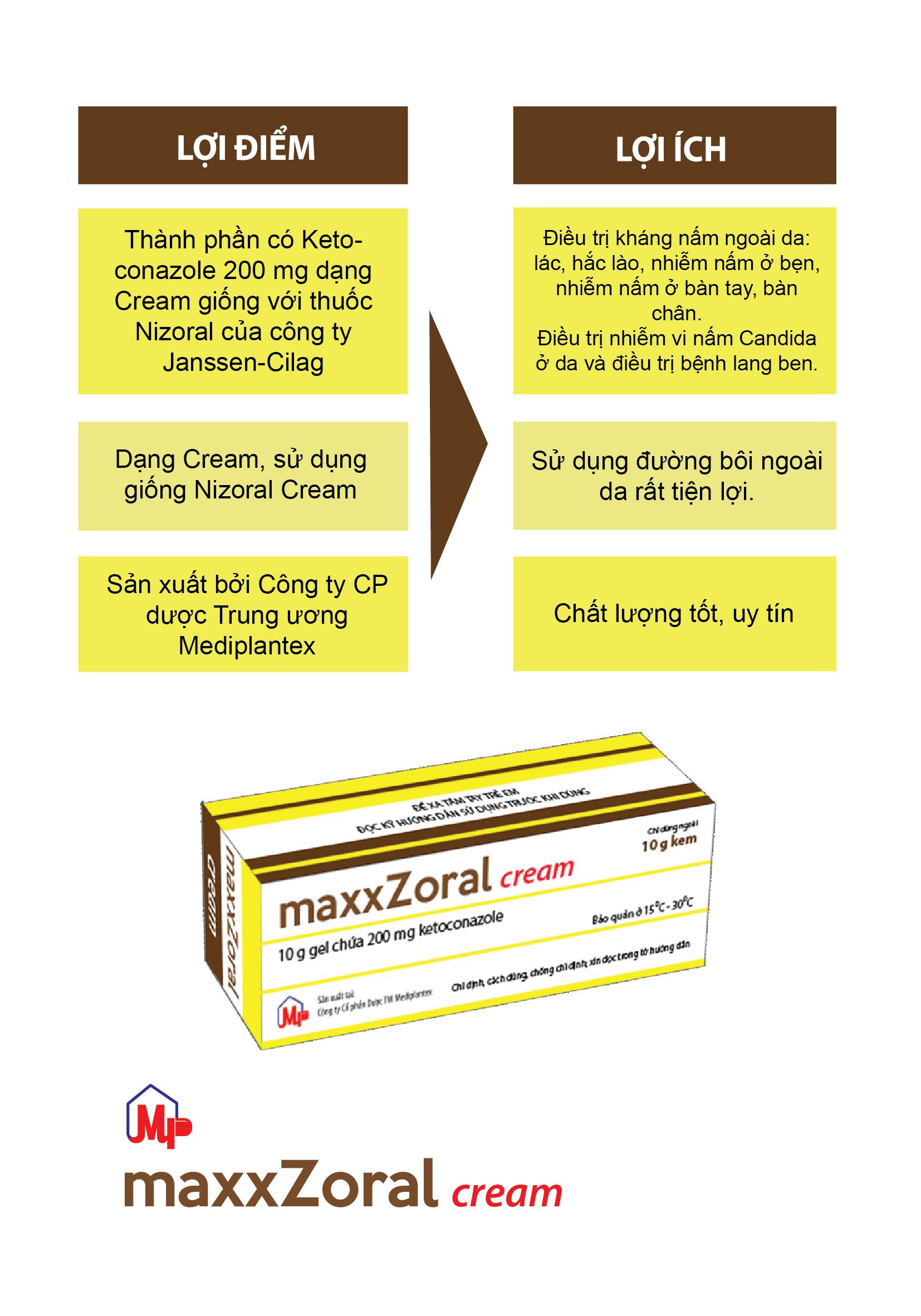 maxxZoral.jpg